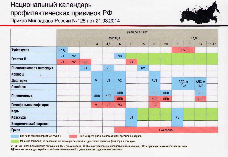 Карта профилактических прививок Академический район Справка о надомном обучении Черкизовская